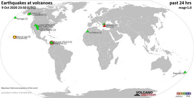 World map showing volcanoes with shallow (less than 20 km) earthquakes within 20 km radius  during the past 24 hours on  9 Oct 2020 Number in brackets indicate nr of quakes.
